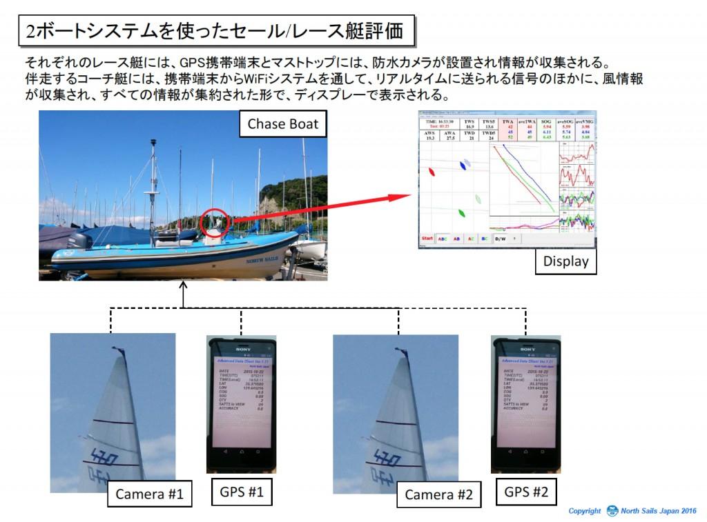 2boatsystem2