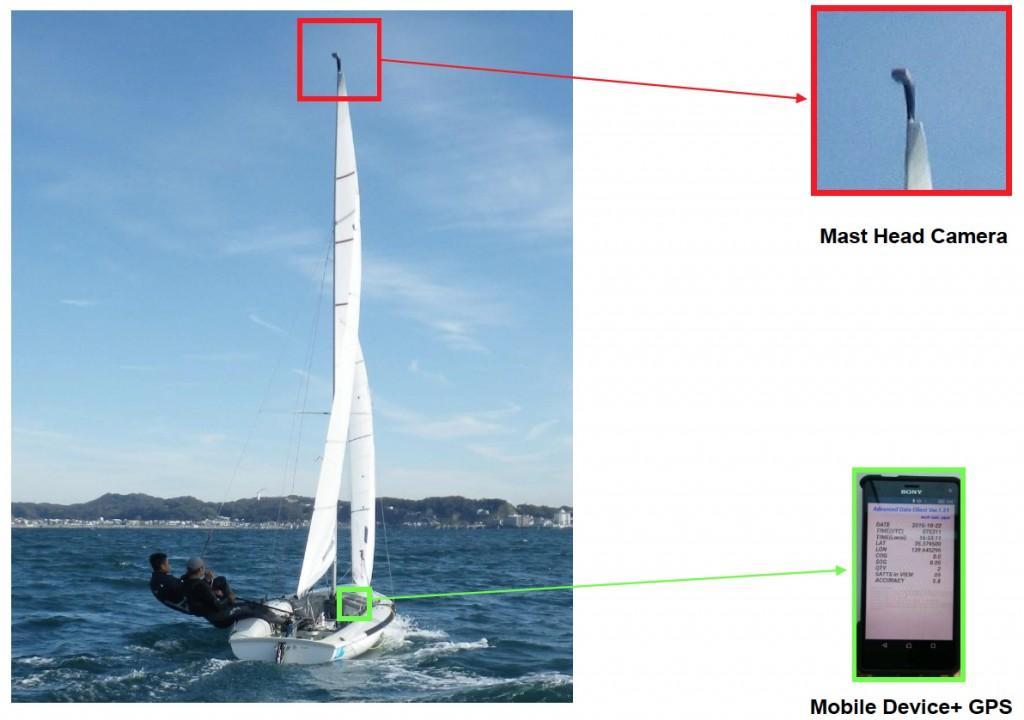 2boatsystem5
